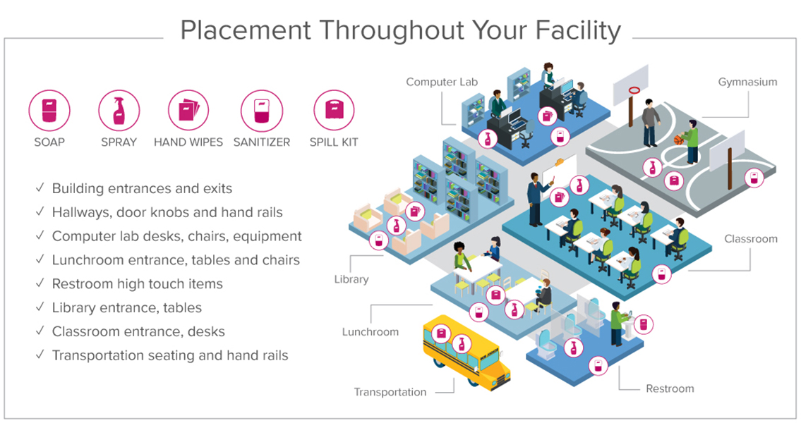 k12 product placement map